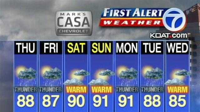 Check out Eric Green's weather forecast for New Mexico for July 5, 2012