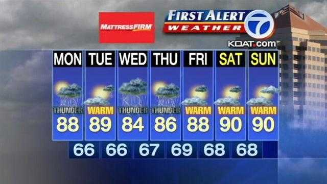 JOE DIAZ'S WEATHER FORECAST FOR AUGUST 19TH