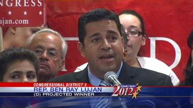 Rep. Ben Ray Lujan, D-N.M., has won a third straight term in Congress.