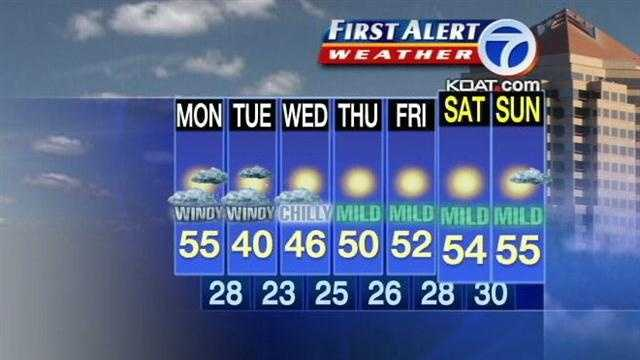 JOE DIAZ'S WEATHER FORECAST FOR 1/27/2013