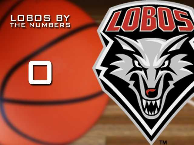 0: The number of times the Lobos have been to the Sweet Sixteen