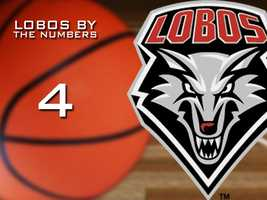 4: Number of Mountain West Regular season titles the Lobos have won under Steve Alford.
