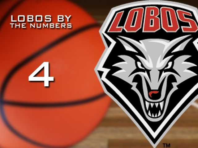 4: Number of Mountain West Regular season titles the Lobos have won under Steve Alford.