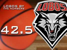 42.5: The27 New Mexico Lobos average field goal percentage this season.