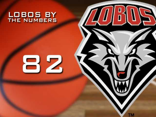 82: The number of fouls Cameron Bairstow was called for this season. He had the most fouls of the Lobos.