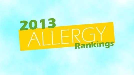 Allergy Rankings