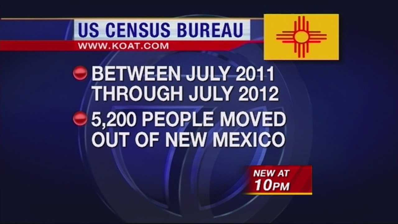 Census data shows decline in NM's population