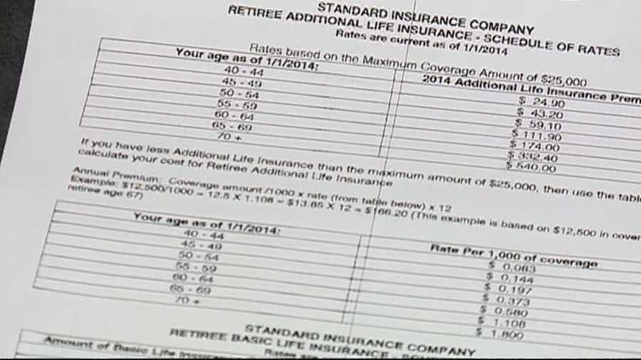 APS retiree life insurance policies could change