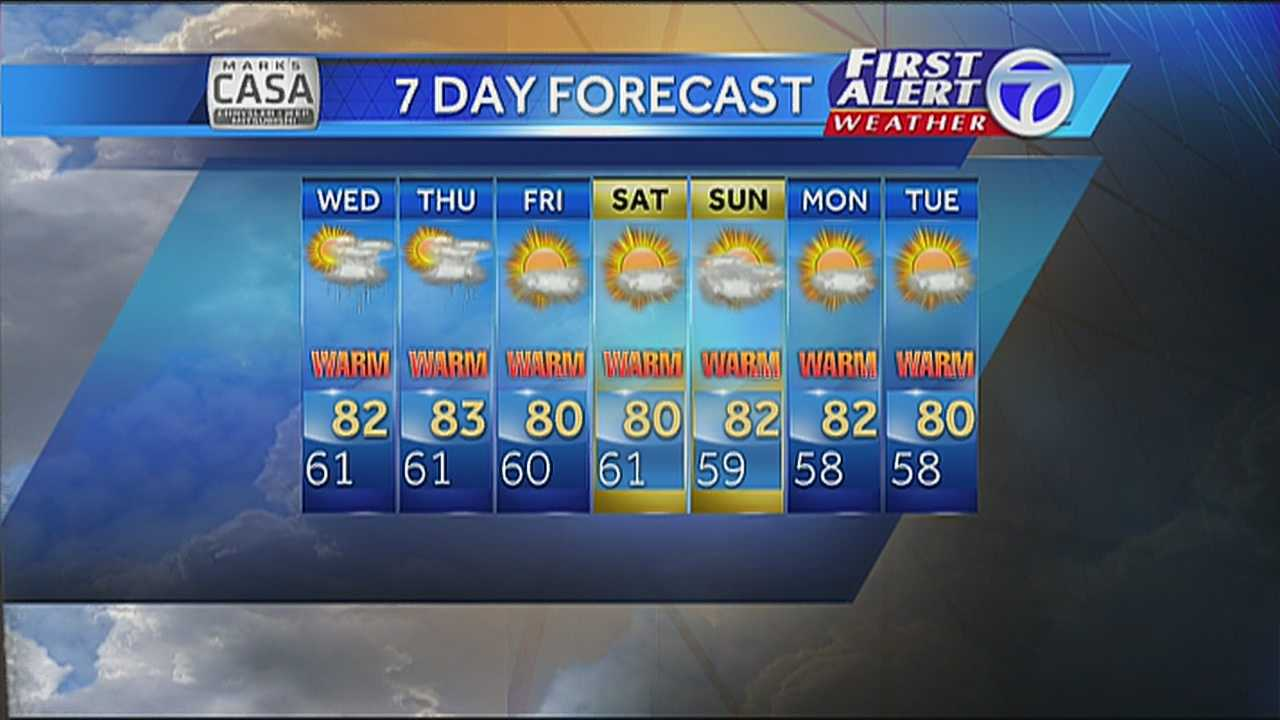 img-First Alert Weather Evening forecast for September 17th