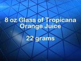An 8-ounce glass of Tropicana orange juice has 22 grams of sugar.