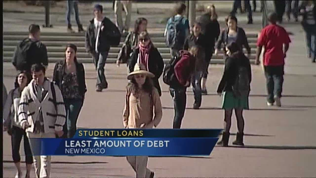College student loans aren't usually something to brag about, but New Mexico students do have the upper hand on their counterparts in other states.