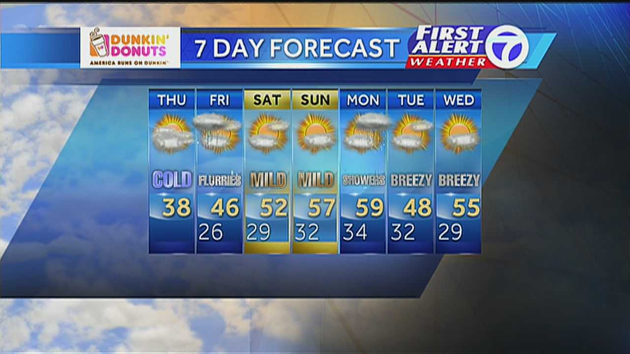 Chilly temperatures today and Friday with temperatures rising into the 50s over the weekend