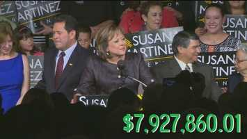 Gubernatorial candidate Susana Martinez (R)Total campaign expenditures: $7,927,860.01