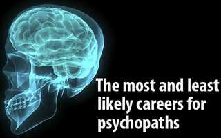 "Before you watch the story, see the most and least likely professions to attract psychopaths, according to ""The Wisdom of Psychopaths"" by psychologist Kevin Dutton."