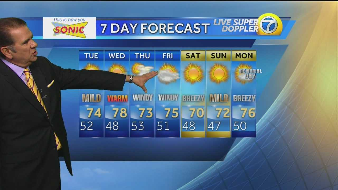 Meteorologist Joe Diaz breaks down Monday's weather.