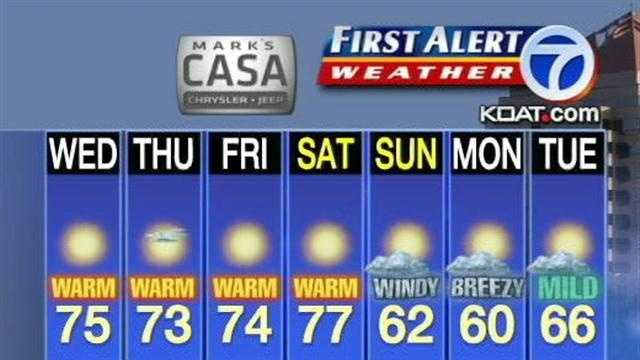 Weather 7 day webcast Joe
