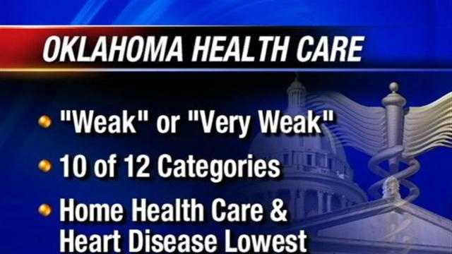 A federal agency has ranked Oklahoma as one of the worst states in the nation in regards to healthcare.