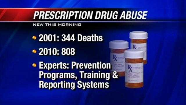 Oklahoma has the highest ranking of prescription drug abuse nationwide.