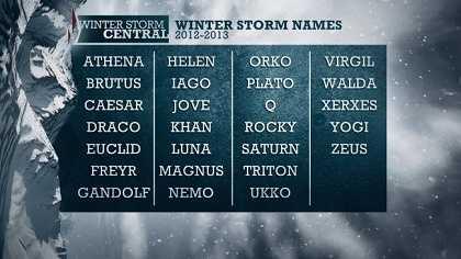 naming-winter-storms_650x366.jpg (1)