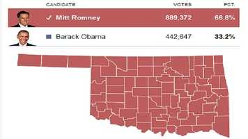 Former Massachusettes Gov. Mitt Romney won every county in Oklahoma. It marks the second election, the first four years ago in 2008, that President Barack Obama failed to win a single county. See how the vote broke down county-by-county.
