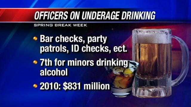 OK officers adress underage drinking ahead of spring break