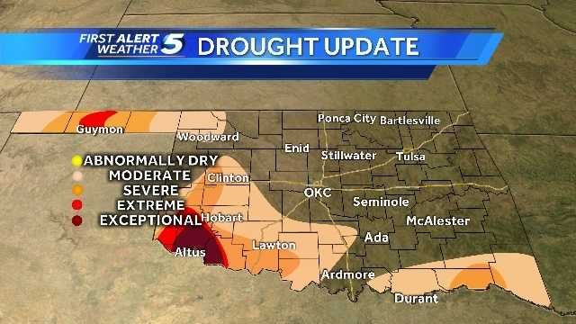 Drought update