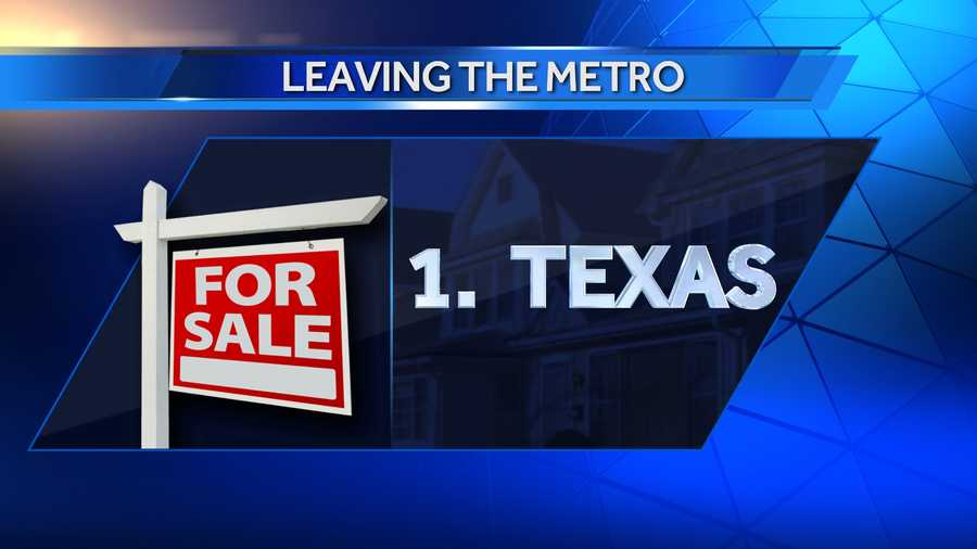 Texas was the overwhelming destination for people leaving the metro. Overall, 3,276 people moved to Oklahoma's southern neighbor in the reporting period. Most went to Travis County, Williamson County, Fort Bend County and Brazoria County.