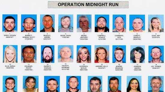 Police bust suspected meth, heroine trafficking ring