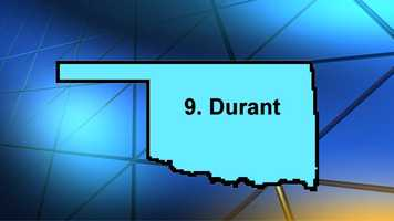 Movoto referenced Durant's many festivals in its description of the city. Durant ranked 9th overall and ranked 3rd or music venues per capita.