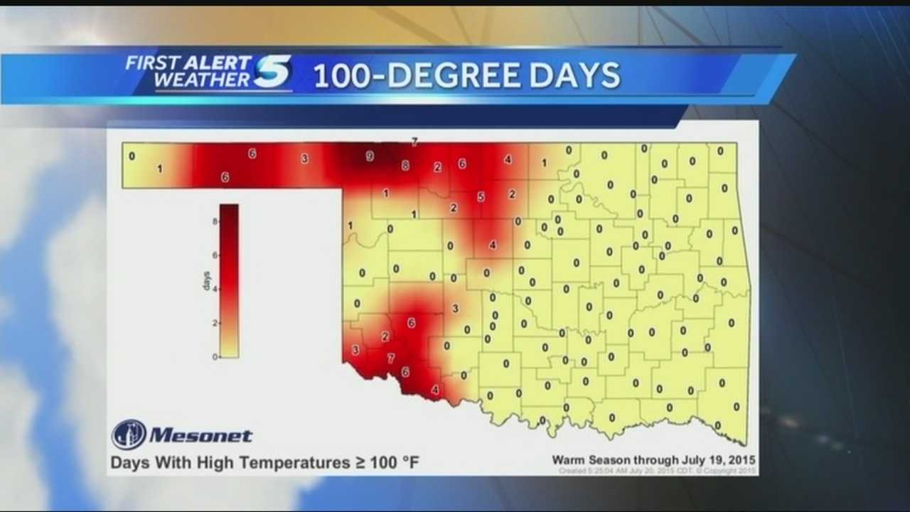 Oklahoma City has yet to hit 100 degrees this year.