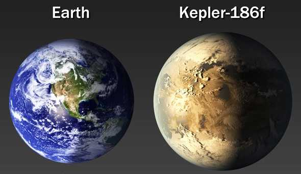 """Kepler-186fAstronomers have discovered what they say is the most Earth-like planet yet detectedThe find excited planet hunters who have been scouring the Milky Way galaxy for years for potentially habitable places outside our solar system.""""This is the best case for a habitable planet yet found. The results are absolutely rock solid,"""" University of California, Berkeley astronomer Geoff Marcy, who had no role in the discovery, said in an email.The planet was detected by NASA's orbiting Kepler telescope, which studies the heavens for subtle changes in brightness that indicate an orbiting planet is crossing in front of a star. From those changes, scientists can calculate a planet's size and make certain inferences about its makeup.The newfound object, dubbed Kepler-186f, circles a red dwarf star 500 light-years from Earth in the constellation Cygnus. A light-year is almost 6 trillion miles.The planet is about 10 percent larger than Earth and may very well have liquid water - a key ingredient for life - on its surface, scientists said. That is because it resides at the outer edge of the habitable temperature zone around its star - the sweet spot where lakes, rivers or oceans can exist without freezing solid or boiling away.The find """"is special because we already know that a planet of this size and in the habitable zone is capable of supporting life as we know it,"""" lead researcher Elisa Quintana of NASA's Ames Research Center said at a news conference.The discovery was detailed in Friday's issue of the journal Science. It was based on observations that were made before the Kepler telescope was crippled by a mechanical failure last year.The planet probably basks in an orange-red glow from its star and is most likely cooler than Earth, with an average temperature slightly above freezing, """"similar to dawn or dusk on a spring day,"""" Marcy said.Quintana said she considers the planet to be more of an """"Earth cousin"""" than a twin because it circles a star that is smaller and dimmer"""
