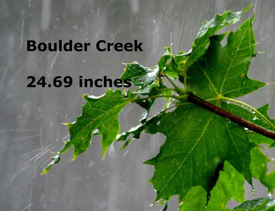 Boulder Creek :   24.69 inches