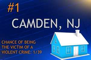 Violent crimes in Camden, NJPopulation 76,903MURDER    RAPE    ROBBERY    ASSAULTREPORT TOTAL5778*7321,106RATE PER 1,0000.741.019.5214.38