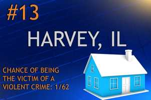 Violent crimes in Harvey, ILPopulation 25,361MURDER    RAPE    ROBBERY    ASSAULTREPORT TOTAL1014*273114RATE PER 1,0000.390.5510.764.50