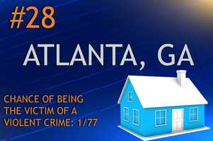 Violent crimes in Atlanta, GAPopulation 447,841MURDER    RAPE   ROBBERY    ASSAULTREPORT TOTAL84309*2,4203,024RATE PER 1,0000.190.695.406.75
