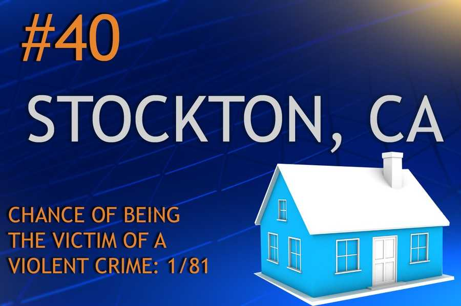 Violent crimes in Stockton, CAPopulation 298,118MURDER    RAPE    ROBBERY    ASSAULTREPORT TOTAL32129*1,1032,437RATE PER 1,0000.110.433.708.17