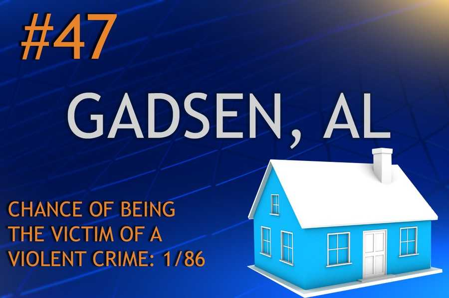 Violent crimes in Gadsden, ALPopulation 36,542MURDER    RAPE     ROBBERY    ASSAULTREPORT TOTAL647104267RATE PER 1,0000.161.292.857.31