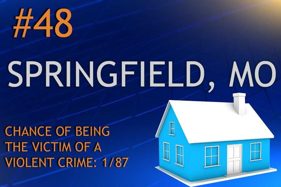 Violent crime in Springfield, MOPopulation 164,122MURDER    RAPE    ROBBERY    ASSAULTREPORT TOTAL122813951,207RATE PER 1,0000.071.712.417.35