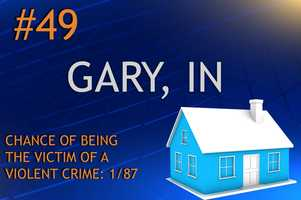 Violent crimes in Gary, IN.Population 78,450MURDER   RAPE   ROBBERY   ASSAULTREPORT TOTAL5467*327456RATE PER 1,0000.690.854.175.81