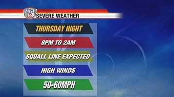 A line of storms could produce severe weather in Mississippi, the 16 WAPT Weather Team says.