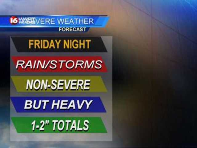 Heavy rainfall is expected for the 16 WAPT viewing area for much of Friday and Saturday.