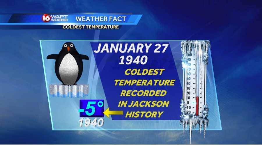 Coldest Temperature ever recorded in Jackson History