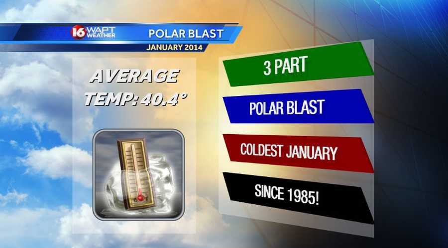 Coldest January in Jackson since 1985