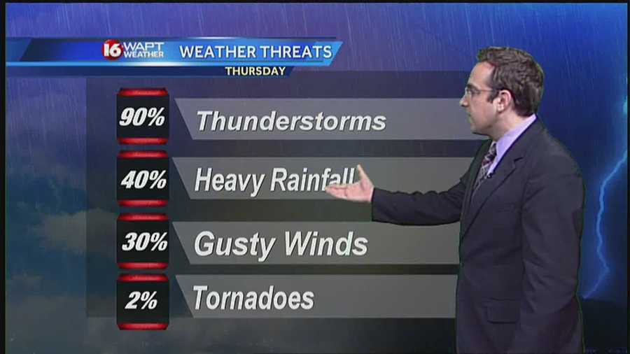 A line of thunderstorms is expected to develop just ahead of a strong cold front Thursday evening.