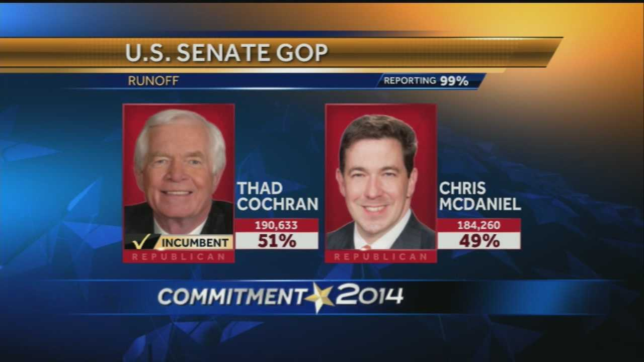 No. 8: Chris McDaniel vows to fight on after Thad Cochran's win in the GOP Senate runoff election. Click here for video.