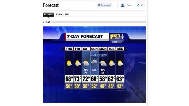 """Get a quick, easy look at the 7-Day forecast on, of course, the """"forecast"""" page."""