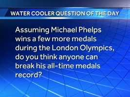 This is the Watercooler Question asked on WBAL-TV 11 News Today on Wednesday morning.