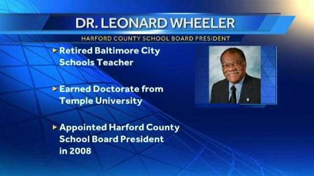 Leonard Wheeler graphic