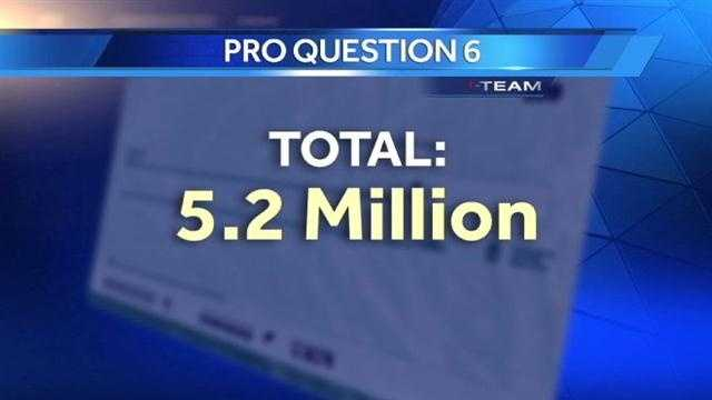 Millions spent on state ballot questions