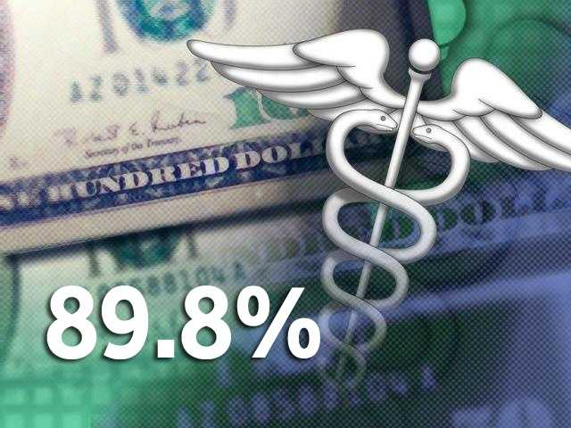 89.8 percent of Cecil County residents have health insurance